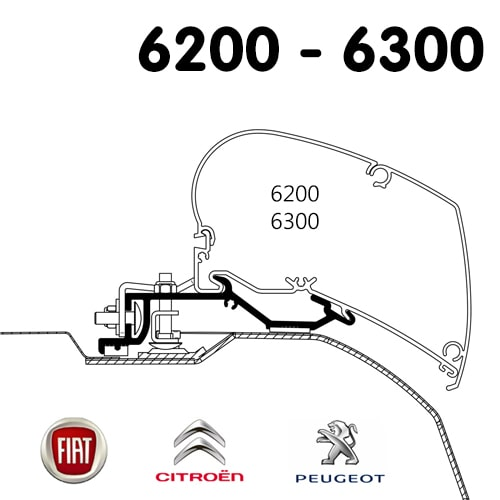 Adaptateur Store Thule 6300 Ducato H2L2 H2L1