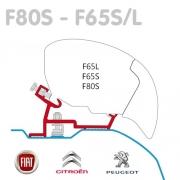Adaptateur store Fiamma F65 F80 de 4m Ducato après 2007